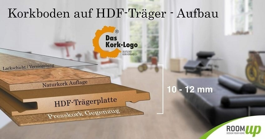 Korkboden Aufbau - Kork Fertigparkett Aufbau mit HDF